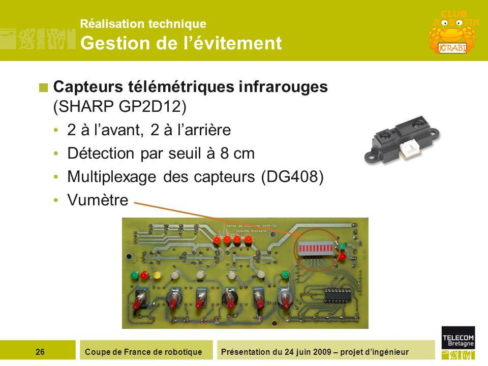 Présentation du 24 juin 2009 – projet dingénieur Réalisation technique Gestion de lévitement 26Coupe de France de robotique Capteurs télémétriques infrarouges (SHARP GP2D12) 2 à lavant, 2 à larrière Détection par seuil à 8 cm Multiplexage des capteurs (DG408) Vumètre