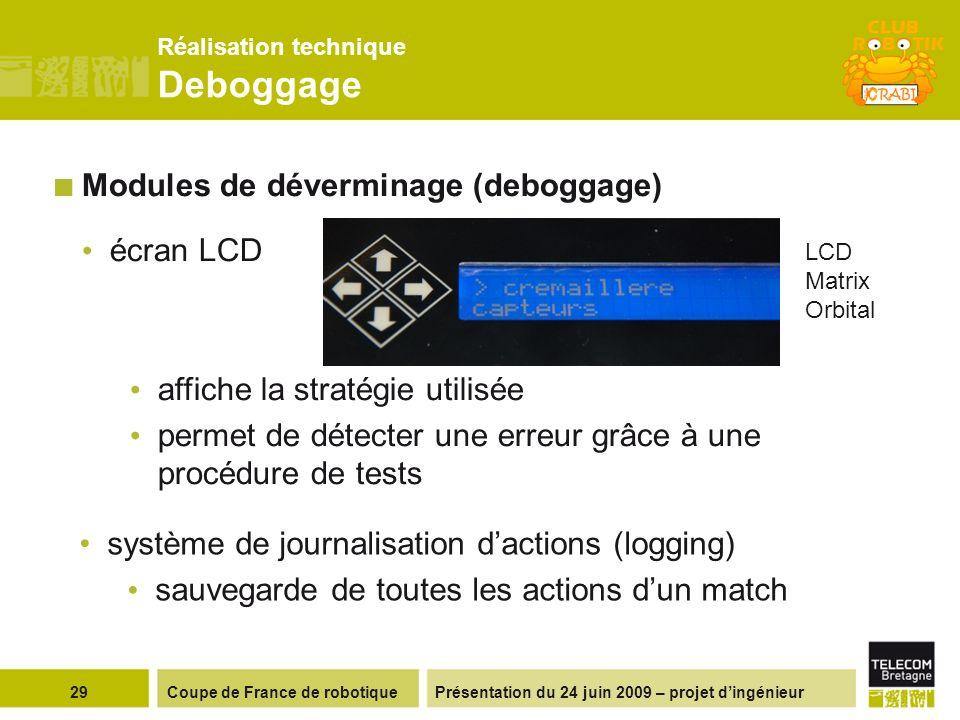 Présentation du 24 juin 2009 – projet dingénieur Réalisation technique Deboggage 29Coupe de France de robotique Modules de déverminage (deboggage) écran LCD affiche la stratégie utilisée permet de détecter une erreur grâce à une procédure de tests système de journalisation dactions (logging) sauvegarde de toutes les actions dun match LCD Matrix Orbital