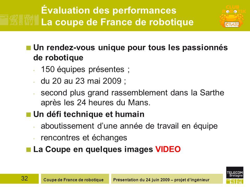 Présentation du 24 juin 2009 – projet dingénieurCoupe de France de robotique Évaluation des performances La coupe de France de robotique Un rendez-vou