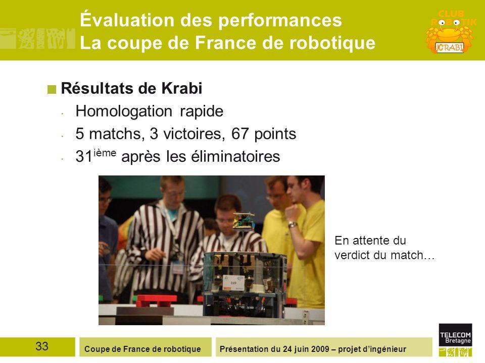 Présentation du 24 juin 2009 – projet dingénieurCoupe de France de robotique Résultats de Krabi Homologation rapide 5 matchs, 3 victoires, 67 points 31 ième après les éliminatoires 33 Évaluation des performances La coupe de France de robotique En attente du verdict du match…