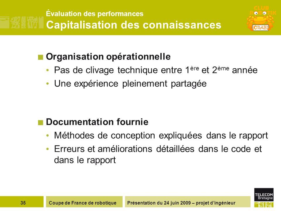 Présentation du 24 juin 2009 – projet dingénieur Évaluation des performances Capitalisation des connaissances Organisation opérationnelle Pas de cliva