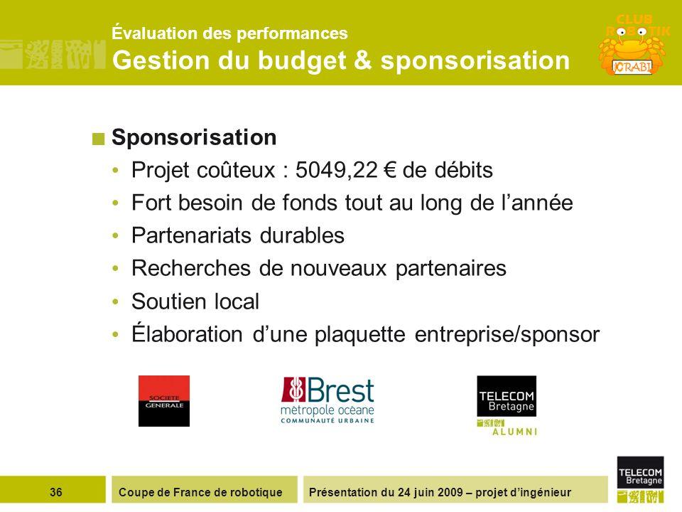 Présentation du 24 juin 2009 – projet dingénieur Évaluation des performances Gestion du budget & sponsorisation Sponsorisation Projet coûteux : 5049,2
