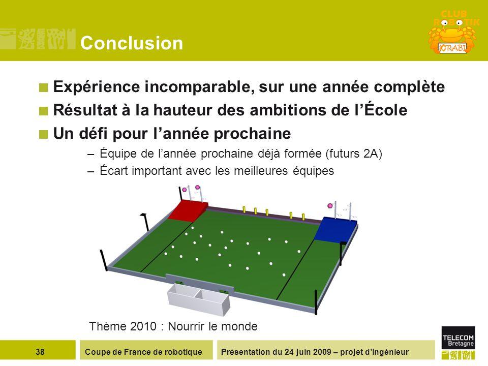 Présentation du 24 juin 2009 – projet dingénieur Conclusion Expérience incomparable, sur une année complète Résultat à la hauteur des ambitions de lÉc