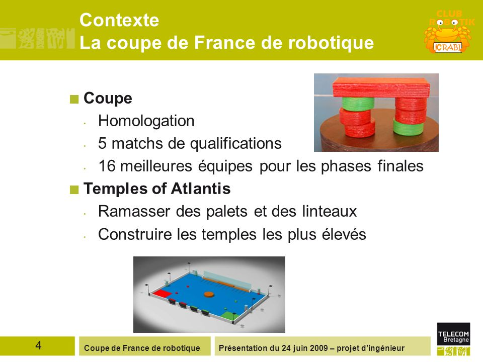 Présentation du 24 juin 2009 – projet dingénieurCoupe de France de robotique Contexte La coupe de France de robotique Coupe Homologation 5 matchs de q