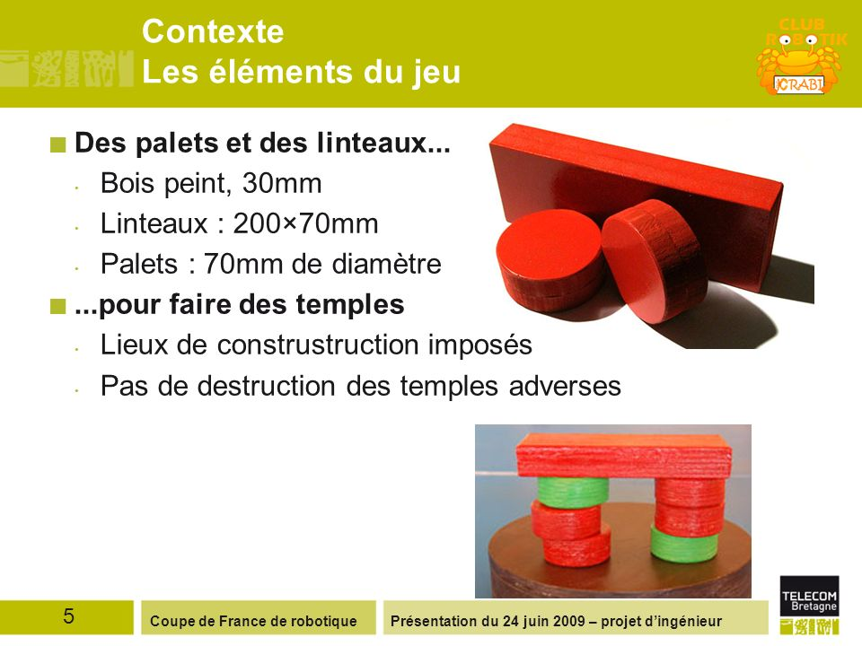 Présentation du 24 juin 2009 – projet dingénieurCoupe de France de robotique Contexte Les éléments du jeu Des palets et des linteaux... Bois peint, 30