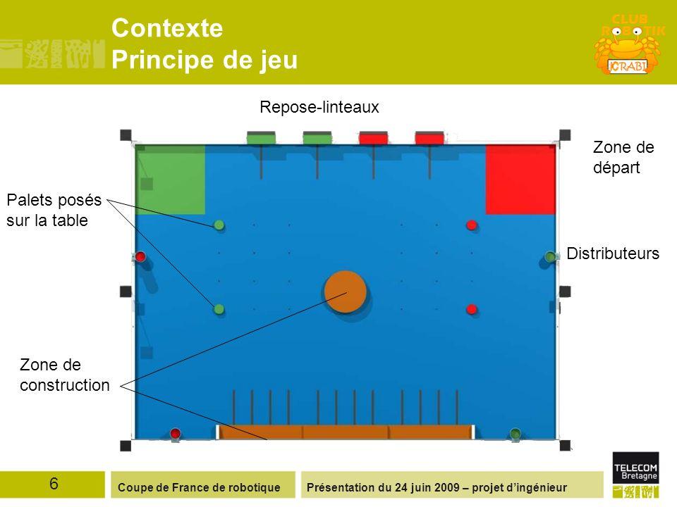 Présentation du 24 juin 2009 – projet dingénieurCoupe de France de robotique Contexte Principe de jeu 6 Zone de départ Zone de construction Distribute