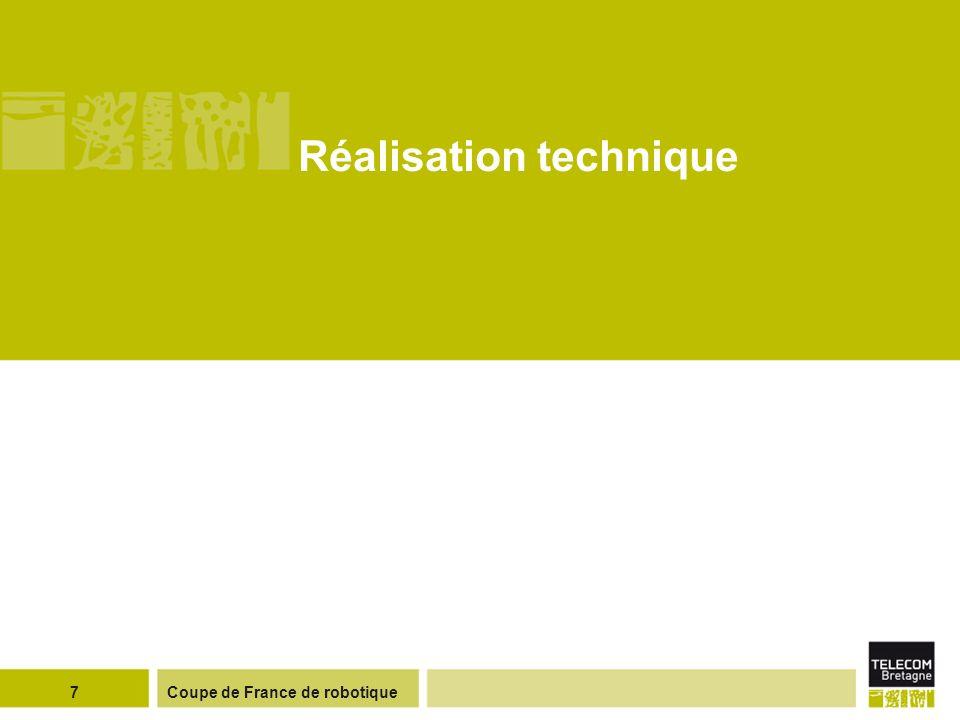 Présentation du 24 juin 2009 – projet dingénieur Réalisation technique Stratégies Une couche dabstraction supplémentaire Définition de plusieurs stratégies -Palets au sol .