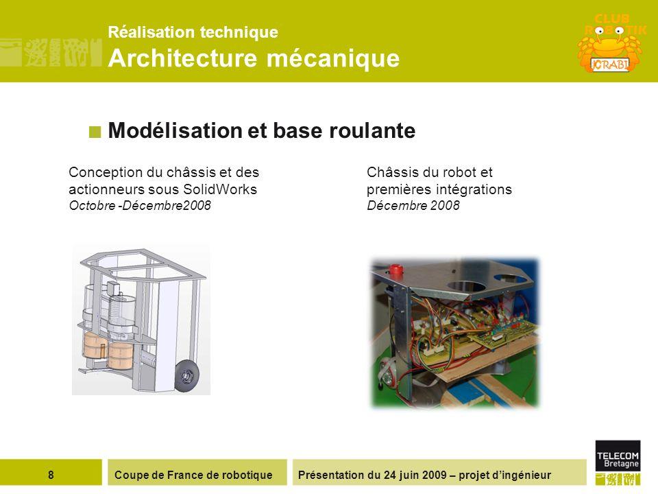 Présentation du 24 juin 2009 – projet dingénieur Réalisation technique Architecture mécanique Modélisation et base roulante 8Coupe de France de robotique Conception du châssis et des actionneurs sous SolidWorks Octobre -Décembre2008 Châssis du robot et premières intégrations Décembre 2008
