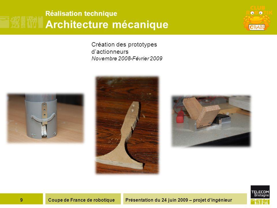 Présentation du 24 juin 2009 – projet dingénieurCoupe de France de robotique10 Réalisation technique Architecture mécanique Intégration des prototypes Mars-Avril 2009