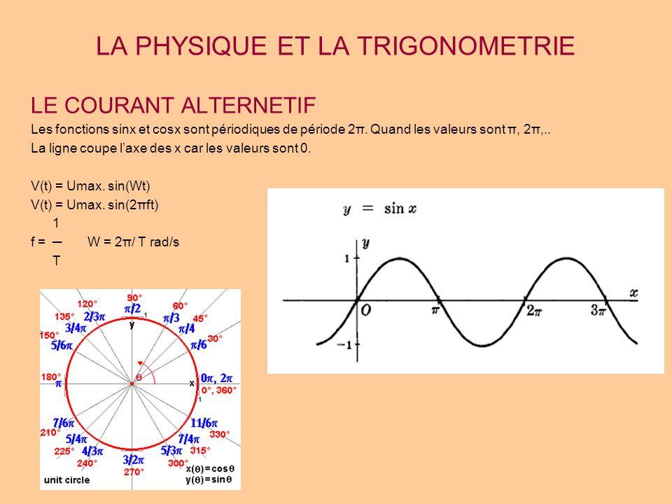 LA PHYSIQUE ET LA TRIGONOMETRIE LE COURANT ALTERNETIF Les fonctions sinx et cosx sont périodiques de période 2π. Quand les valeurs sont π, 2π,.. La li