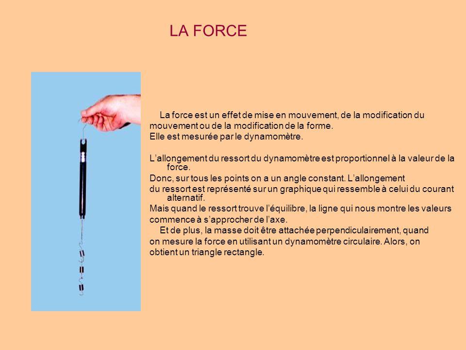 LA FORCE La force est un effet de mise en mouvement, de la modification du mouvement ou de la modification de la forme. Elle est mesurée par le dynamo