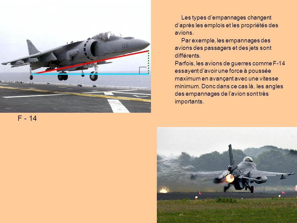 Pour les avions des passagers ou pendant les guerres, les calculs trigonométriques sont très importants pour la descente et le décollage de lavion.
