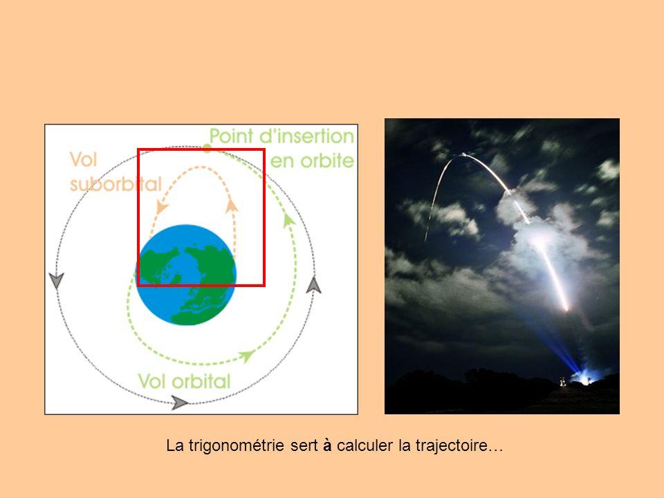 LASTRONOMİE La relation entre les angles et lastronomie a fait son apparition avec le mathématicien et lastronome Hipparque.