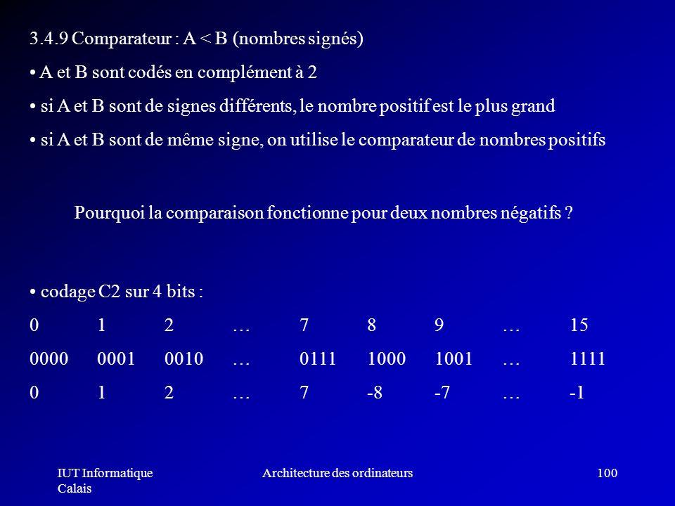 IUT Informatique Calais Architecture des ordinateurs100 3.4.9 Comparateur : A < B (nombres signés) A et B sont codés en complément à 2 si A et B sont