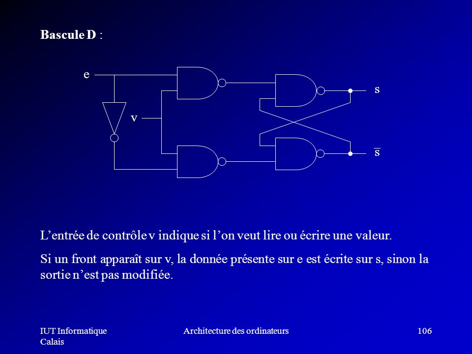 IUT Informatique Calais Architecture des ordinateurs106 Bascule D : Lentrée de contrôle v indique si lon veut lire ou écrire une valeur. Si un front a
