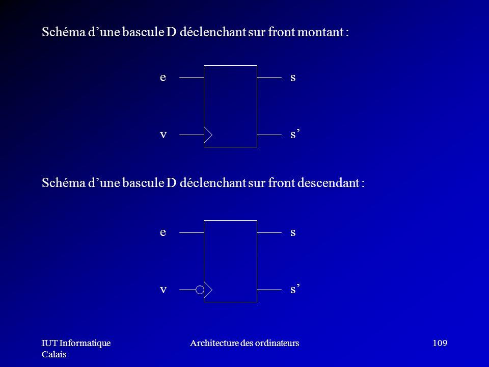 IUT Informatique Calais Architecture des ordinateurs109 Schéma dune bascule D déclenchant sur front montant : s s e v Schéma dune bascule D déclenchan