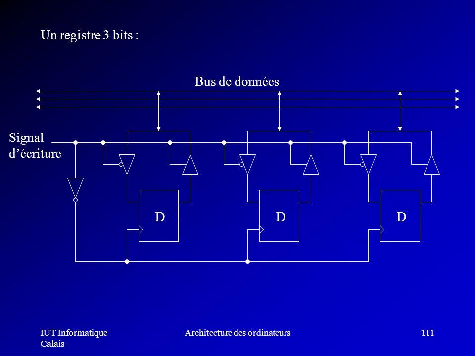 IUT Informatique Calais Architecture des ordinateurs111 Un registre 3 bits : DD D Bus de données Signal décriture