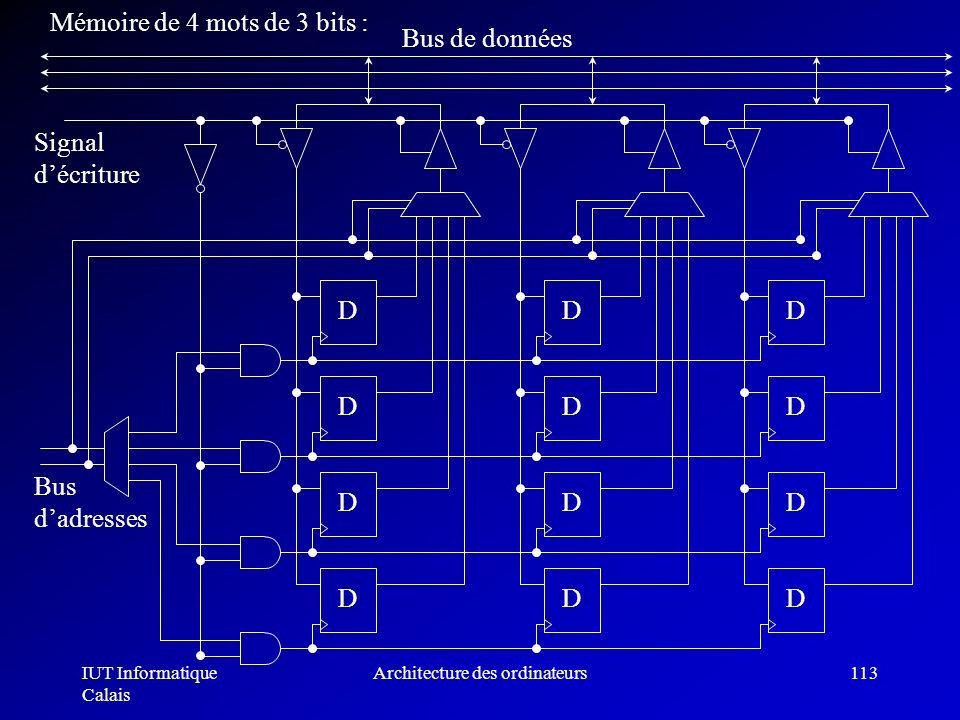 IUT Informatique Calais Architecture des ordinateurs113 Mémoire de 4 mots de 3 bits : Bus de données DDD DDD DDD DDD Bus dadresses Signal décriture