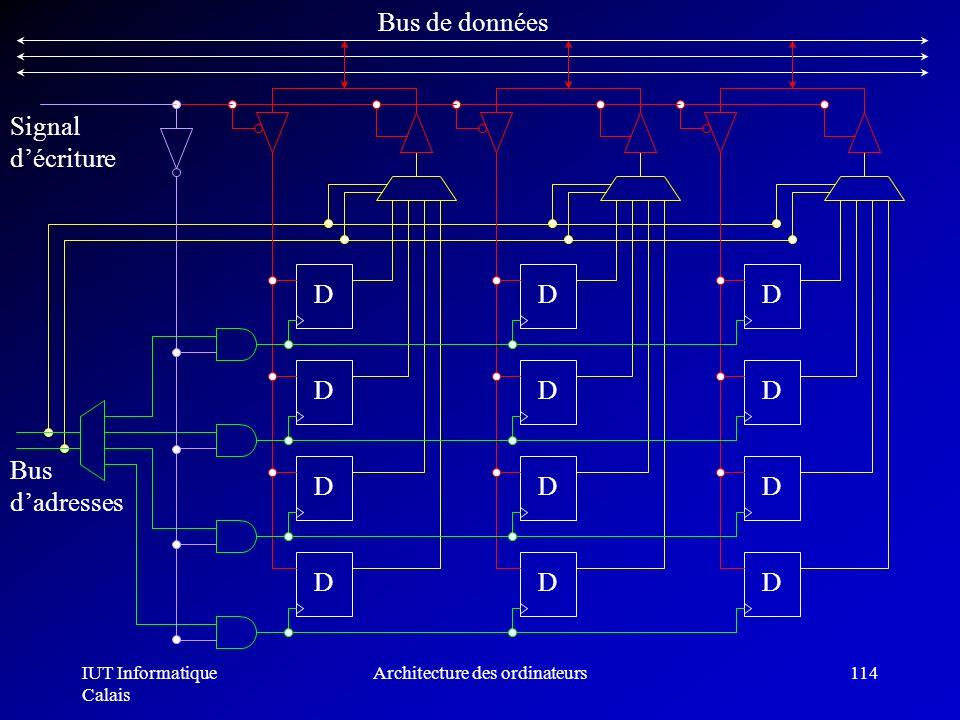 IUT Informatique Calais Architecture des ordinateurs114 Bus de données DDD DDD DDD DDD Bus dadresses Signal décriture