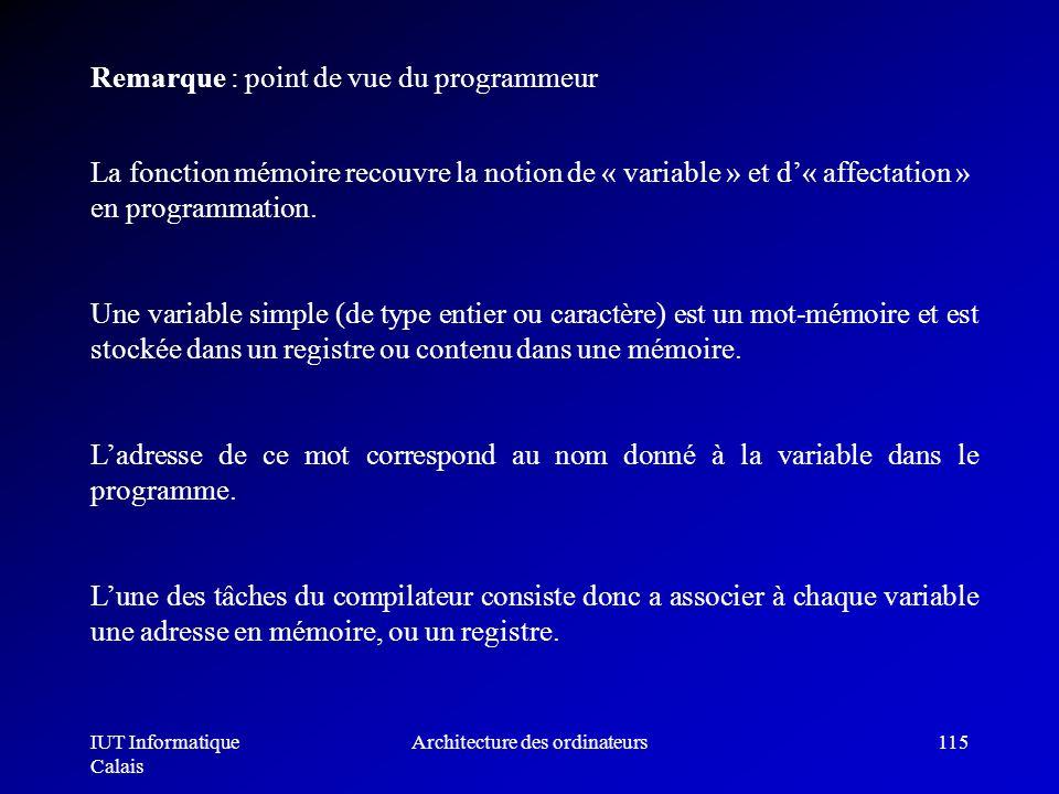 IUT Informatique Calais Architecture des ordinateurs115 La fonction mémoire recouvre la notion de « variable » et d« affectation » en programmation. U