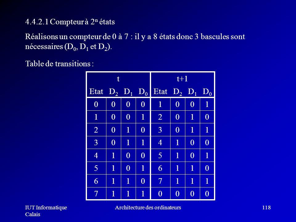 IUT Informatique Calais Architecture des ordinateurs118 4.4.2.1 Compteur à 2 n états Réalisons un compteur de 0 à 7 : il y a 8 états donc 3 bascules s