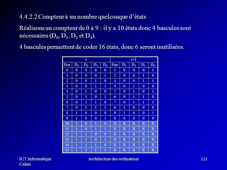 IUT Informatique Calais Architecture des ordinateurs121 4.4.2.2 Compteur à un nombre quelconque détats Réalisons un compteur de 0 à 9 : il y a 10 état
