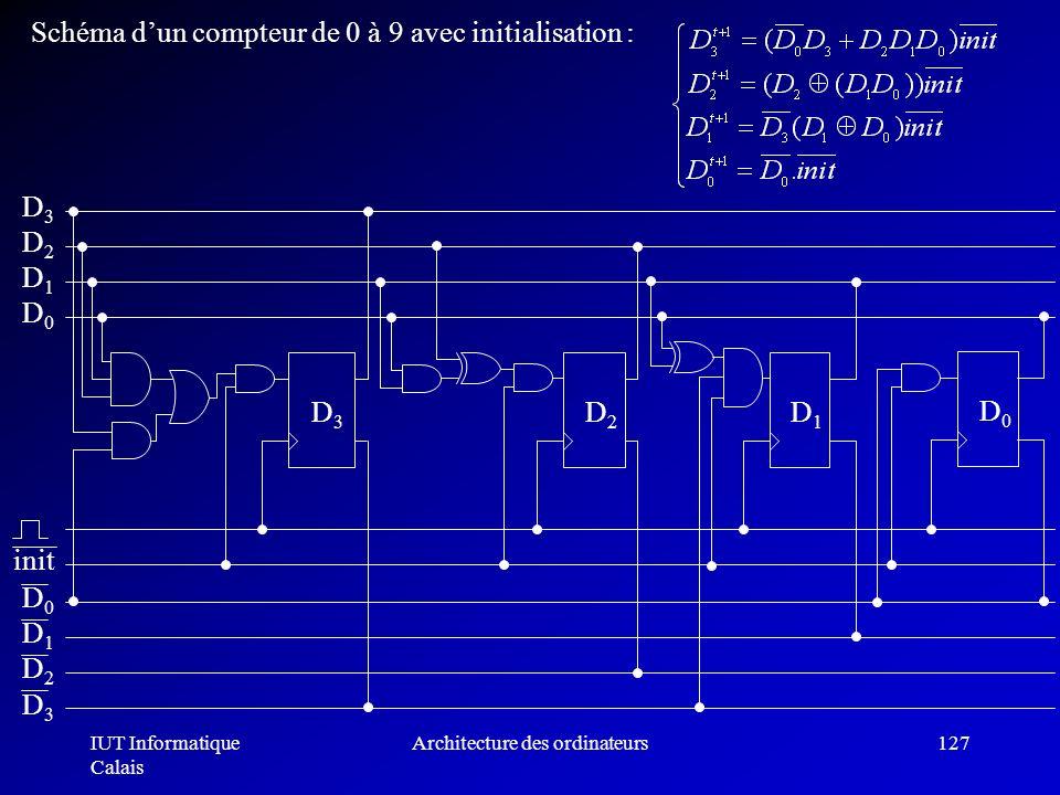 IUT Informatique Calais Architecture des ordinateurs127 Schéma dun compteur de 0 à 9 avec initialisation :