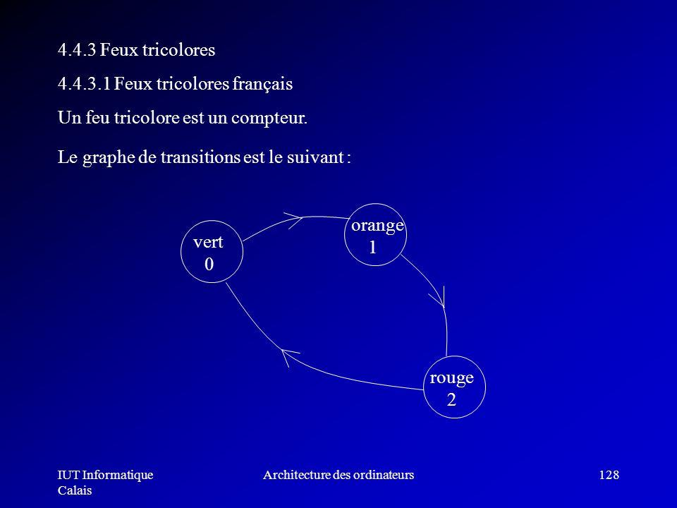 IUT Informatique Calais Architecture des ordinateurs128 4.4.3 Feux tricolores 4.4.3.1 Feux tricolores français Un feu tricolore est un compteur. Le gr