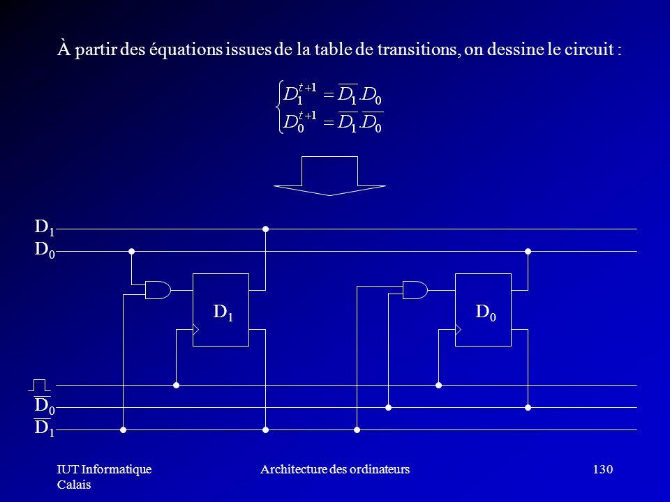 IUT Informatique Calais Architecture des ordinateurs130 À partir des équations issues de la table de transitions, on dessine le circuit : D1D1 D0D0 D0