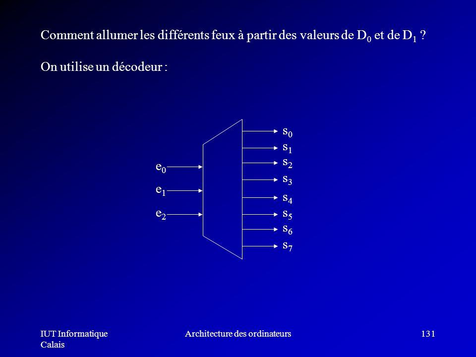 IUT Informatique Calais Architecture des ordinateurs131 Comment allumer les différents feux à partir des valeurs de D 0 et de D 1 ? On utilise un déco