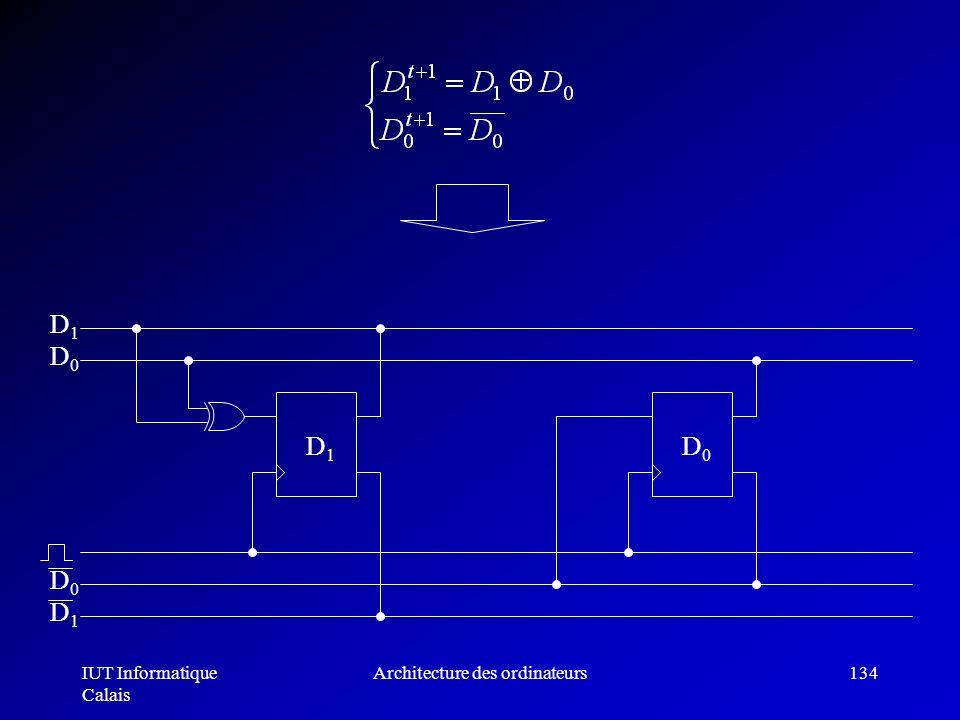 IUT Informatique Calais Architecture des ordinateurs134 D1D1 D0D0 D0D0 D1D1 D1D1 D0D0