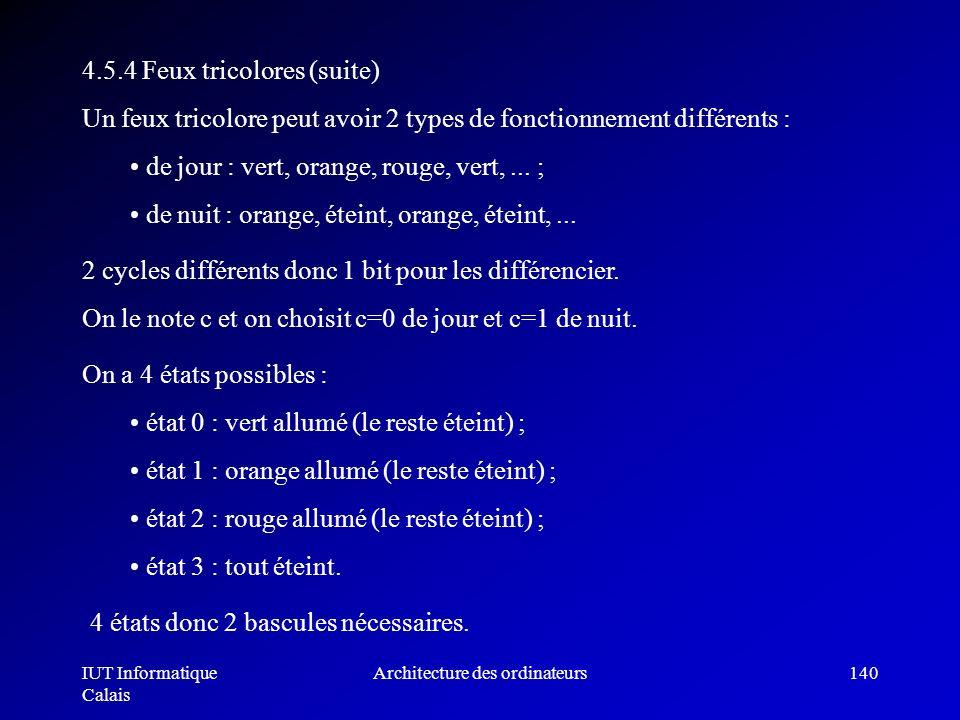 IUT Informatique Calais Architecture des ordinateurs140 4.5.4 Feux tricolores (suite) Un feux tricolore peut avoir 2 types de fonctionnement différent