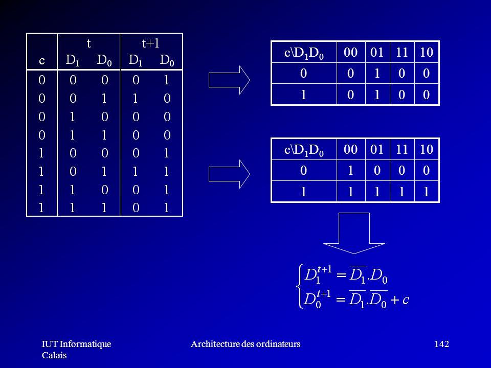IUT Informatique Calais Architecture des ordinateurs142 00101 00100 10110100c\D 1 D 0 11111 00010 10110100c\D 1 D 0