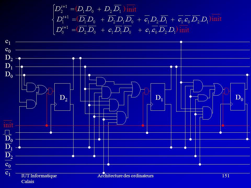 IUT Informatique Calais Architecture des ordinateurs151 D2D2 D1D1 D0D0 D1D1 D2D2 D2D2 D1D1 c0c0 c0c0 D0D0 D0D0 c1c1 c1c1 init ( )