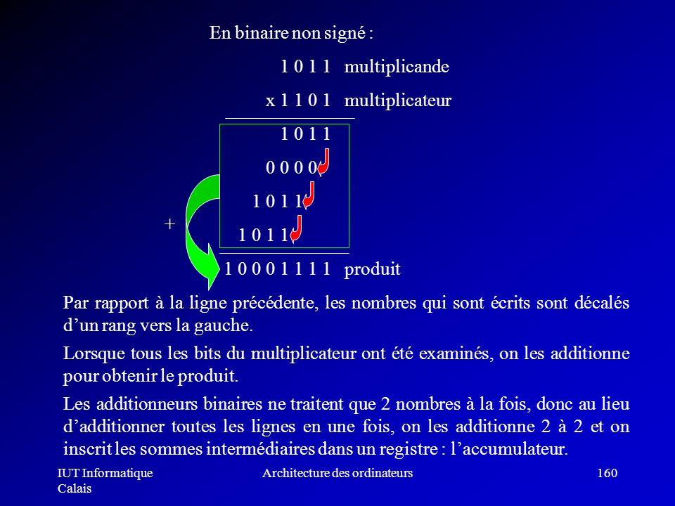 IUT Informatique Calais Architecture des ordinateurs160 Par rapport à la ligne précédente, les nombres qui sont écrits sont décalés dun rang vers la g