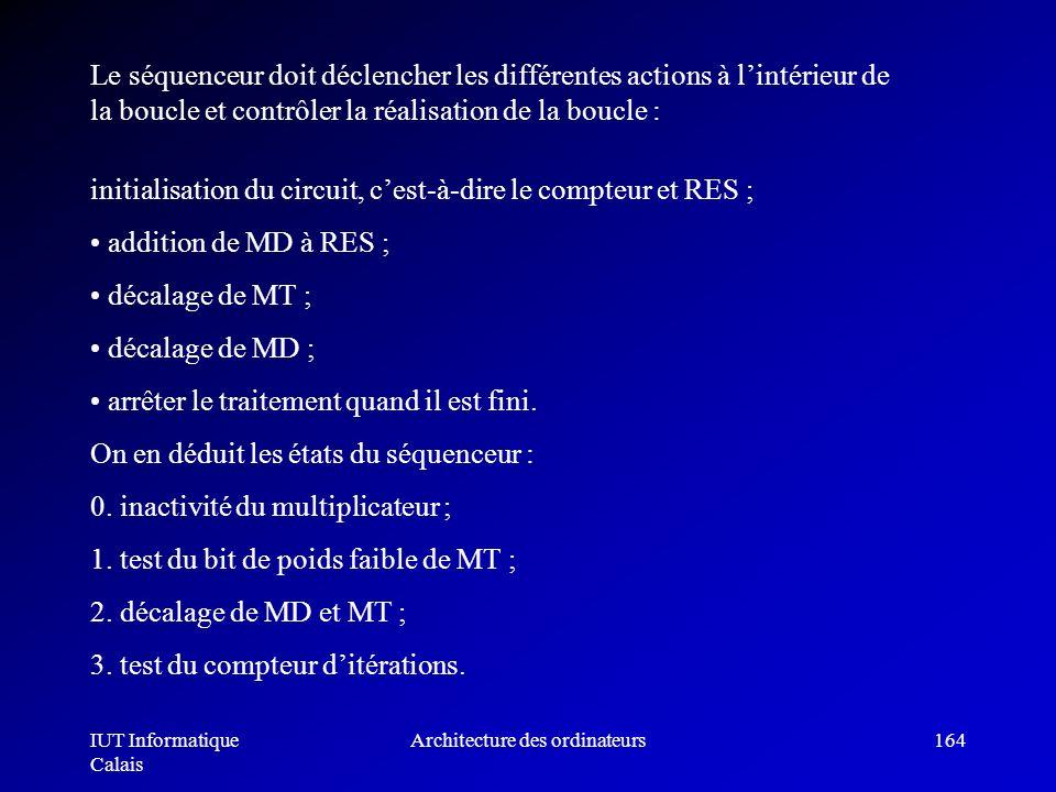 IUT Informatique Calais Architecture des ordinateurs164 initialisation du circuit, cest-à-dire le compteur et RES ; addition de MD à RES ; décalage de
