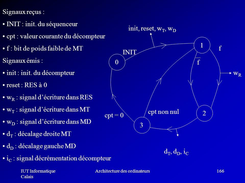 IUT Informatique Calais Architecture des ordinateurs166 Signaux reçus : INIT : init. du séquenceur cpt : valeur courante du décompteur f : bit de poid
