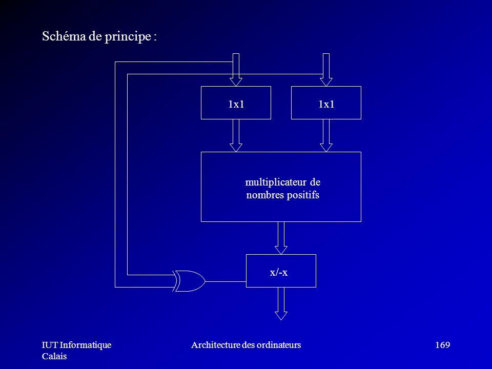 IUT Informatique Calais Architecture des ordinateurs169 Schéma de principe : 1x1 multiplicateur de nombres positifs x/-x