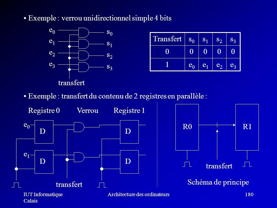 IUT Informatique Calais Architecture des ordinateurs180 Exemple : verrou unidirectionnel simple 4 bits Exemple : transfert du contenu de 2 registres e