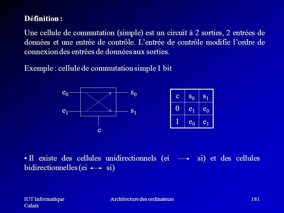 IUT Informatique Calais Architecture des ordinateurs181 Définition : Une cellule de commutation (simple) est un circuit à 2 sorties, 2 entrées de donn