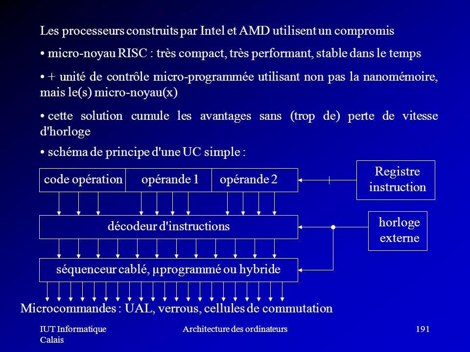 IUT Informatique Calais Architecture des ordinateurs191 micro-noyau RISC : très compact, très performant, stable dans le temps + unité de contrôle mic
