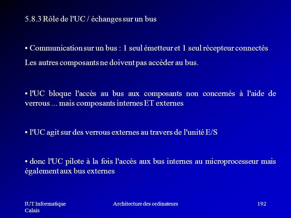 IUT Informatique Calais Architecture des ordinateurs192 5.8.3 Rôle de l'UC / échanges sur un bus Communication sur un bus : 1 seul émetteur et 1 seul