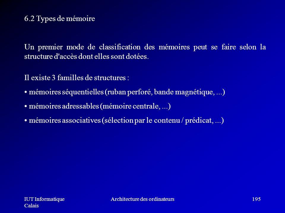 IUT Informatique Calais Architecture des ordinateurs195 6.2 Types de mémoire Un premier mode de classification des mémoires peut se faire selon la str