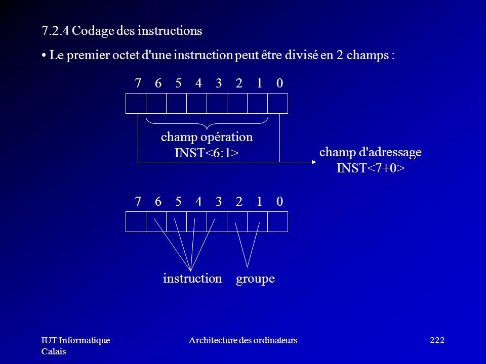IUT Informatique Calais Architecture des ordinateurs222 7.2.4 Codage des instructions Le premier octet d'une instruction peut être divisé en 2 champs