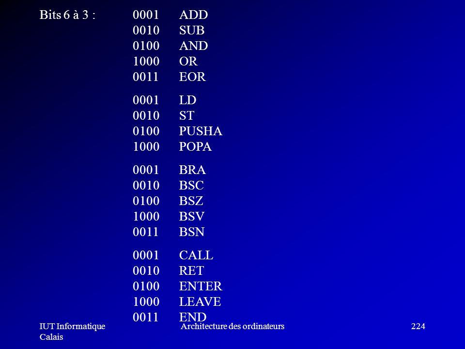 IUT Informatique Calais Architecture des ordinateurs224 Bits 6 à 3 :0001ADD 0010SUB 0100AND 1000OR 0011EOR 0001LD 0010ST 0100PUSHA 1000POPA 0001BRA 00