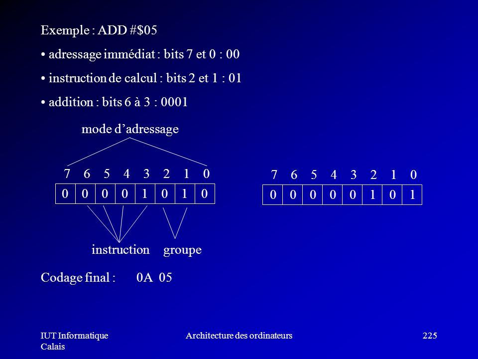 IUT Informatique Calais Architecture des ordinateurs225 Exemple : ADD #$05 adressage immédiat : bits 7 et 0 : 00 instruction de calcul : bits 2 et 1 :