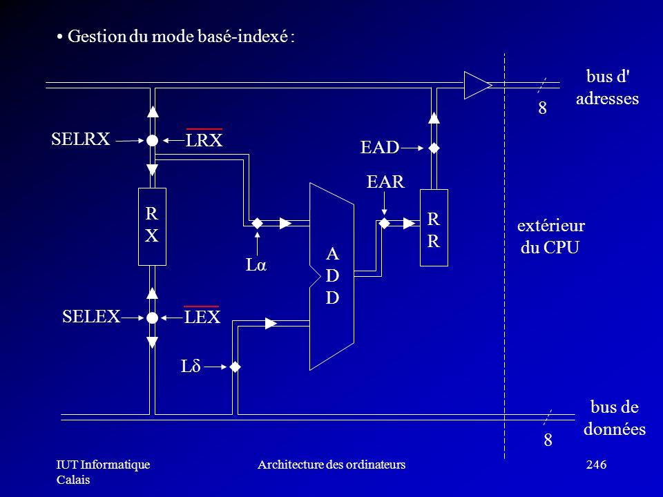 IUT Informatique Calais Architecture des ordinateurs246 Gestion du mode basé-indexé : RXRX SELEX LEX Lδ ADDADD SELRX LRX R EAD EAR Lα 8 bus de données
