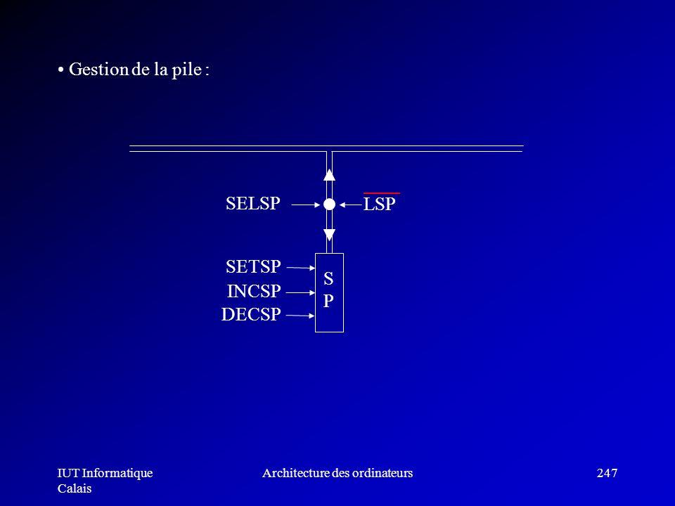 IUT Informatique Calais Architecture des ordinateurs247 Gestion de la pile : SPSP SELSP LSP INCSP DECSP SETSP