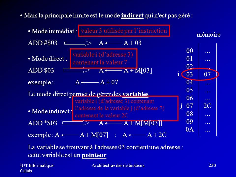 IUT Informatique Calais Architecture des ordinateurs250 variable i (dadresse 3) contenant ladresse de la variable j (dadresse 7) contenant la valeur 2