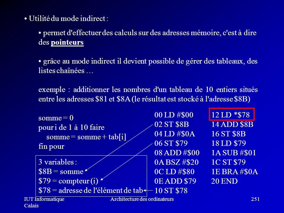IUT Informatique Calais Architecture des ordinateurs251 Utilité du mode indirect : permet d'effectuer des calculs sur des adresses mémoire, c'est à di